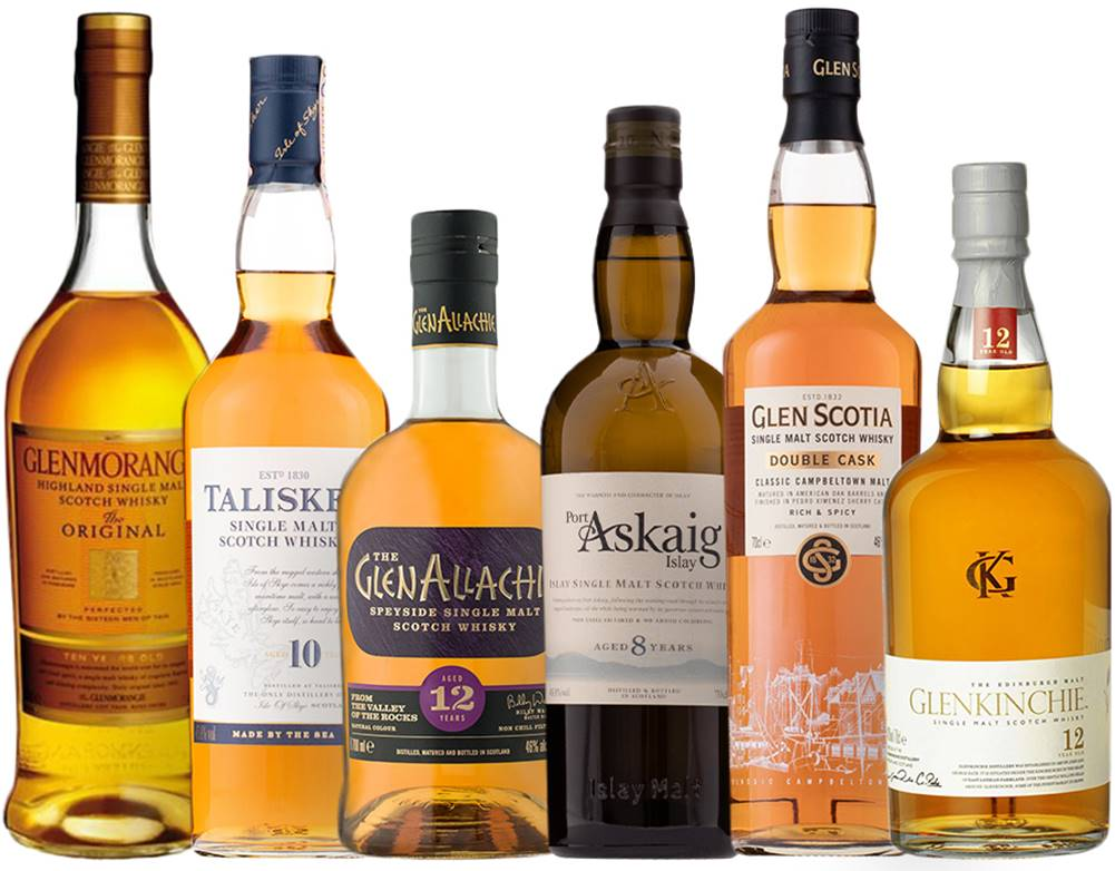 The GlenAllachie Set All Scotland Whisky