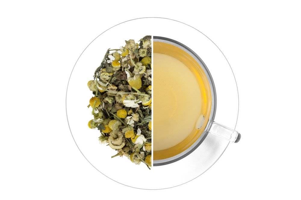 Oxalis Čaj Kocovina 50g