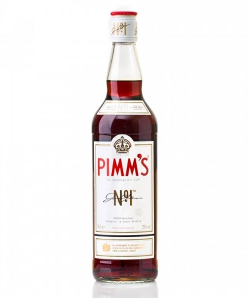 James Pimm Pimm&